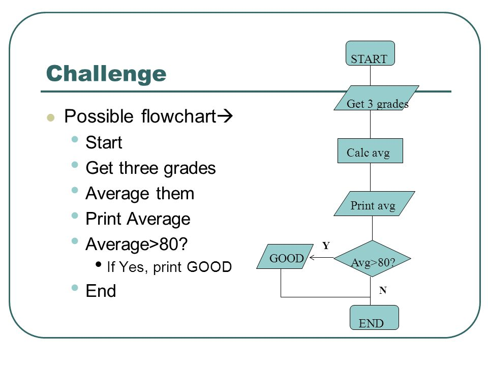 Challenge Possible flowchart  Start Get three grades Average them Print Average Average>80.