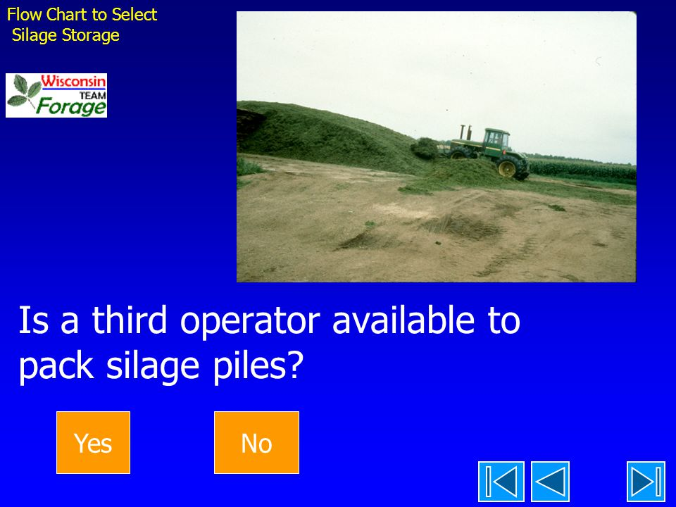 Is a third operator available to pack silage piles? YesNo Flow Chart to Select Silage Storage