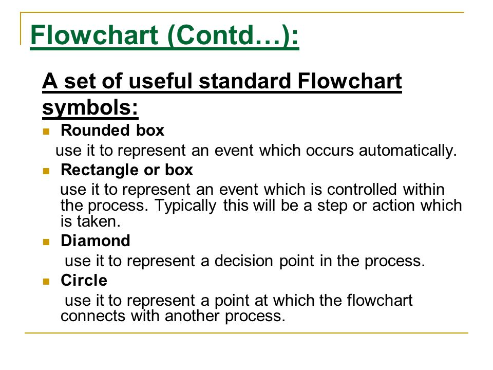 Flowchart (Contd…): A set of useful standard Flowchart symbols: Rounded box use it to represent an event which occurs automatically. Rectangle or box