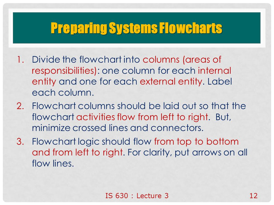 Preparing Systems Flowcharts 1.Divide the flowchart into columns (areas of responsibilities): one column for each internal entity and one for each ext