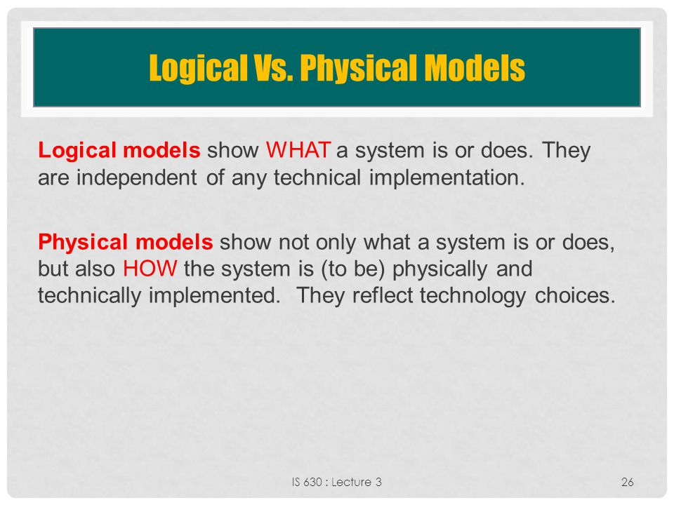 IS 630 : Lecture 326 Logical Vs. Physical Models Logical models show WHAT a system is or does. They are independent of any technical implementation. P