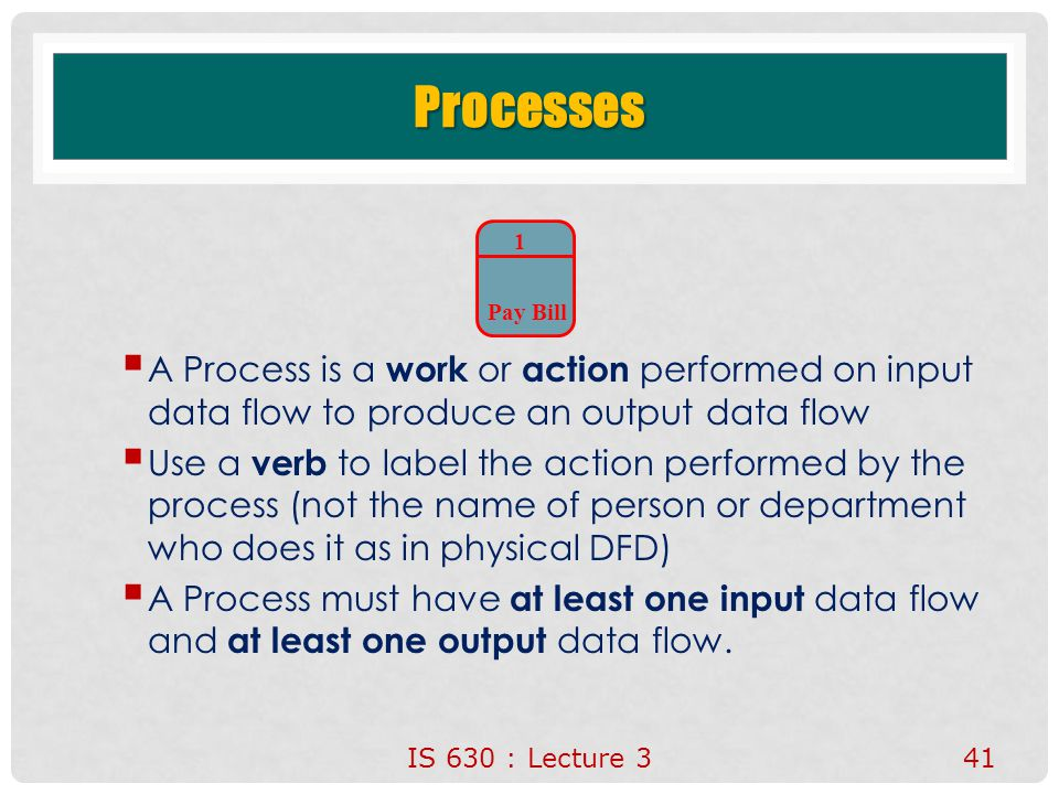 IS 630 : Lecture 341 Processes  A Process is a work or action performed on input data flow to produce an output data flow  Use a verb to label the a