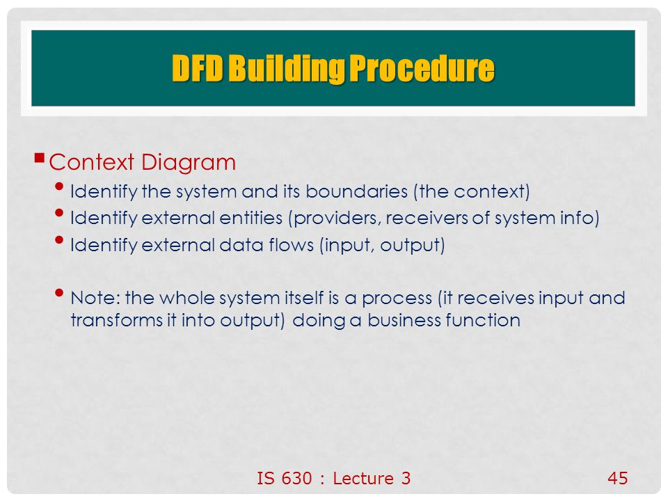 IS 630 : Lecture 345 DFD Building Procedure  Context Diagram Identify the system and its boundaries (the context) Identify external entities (provide