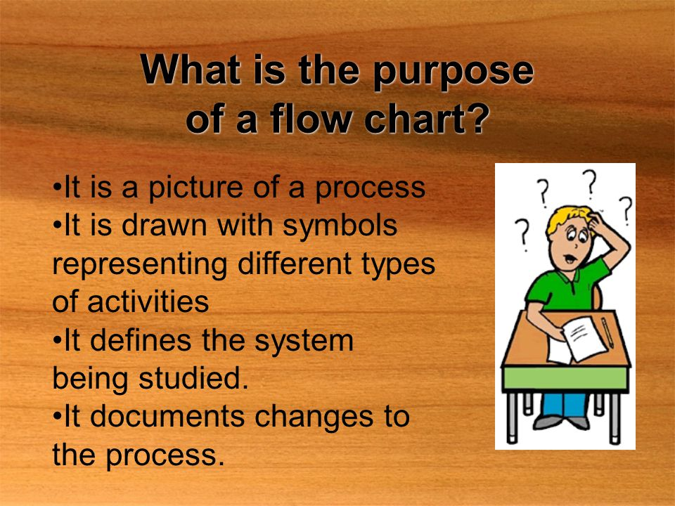 What is the purpose of a flow chart.