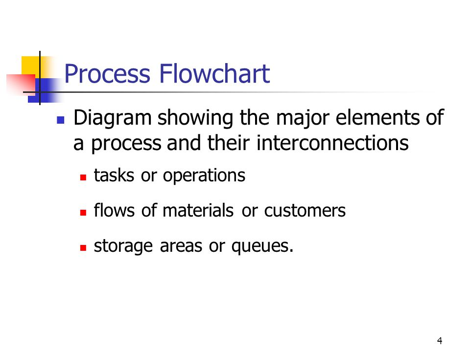 4 Process Flowchart Diagram showing the major elements of a process and their interconnections tasks or operations flows of materials or customers sto