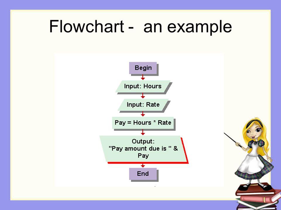 Flowchart - an example