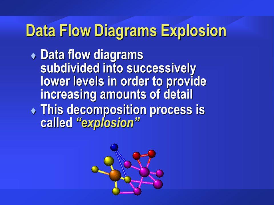 Data Flow Diagrams Explosion t Data flow diagrams subdivided into successively lower levels in order to provide increasing amounts of detail t This de