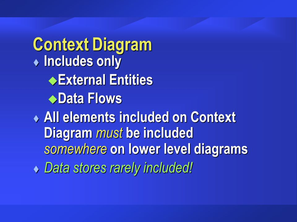 Context Diagram t Includes only u External Entities u Data Flows t All elements included on Context Diagram must be included somewhere on lower level diagrams t Data stores rarely included!