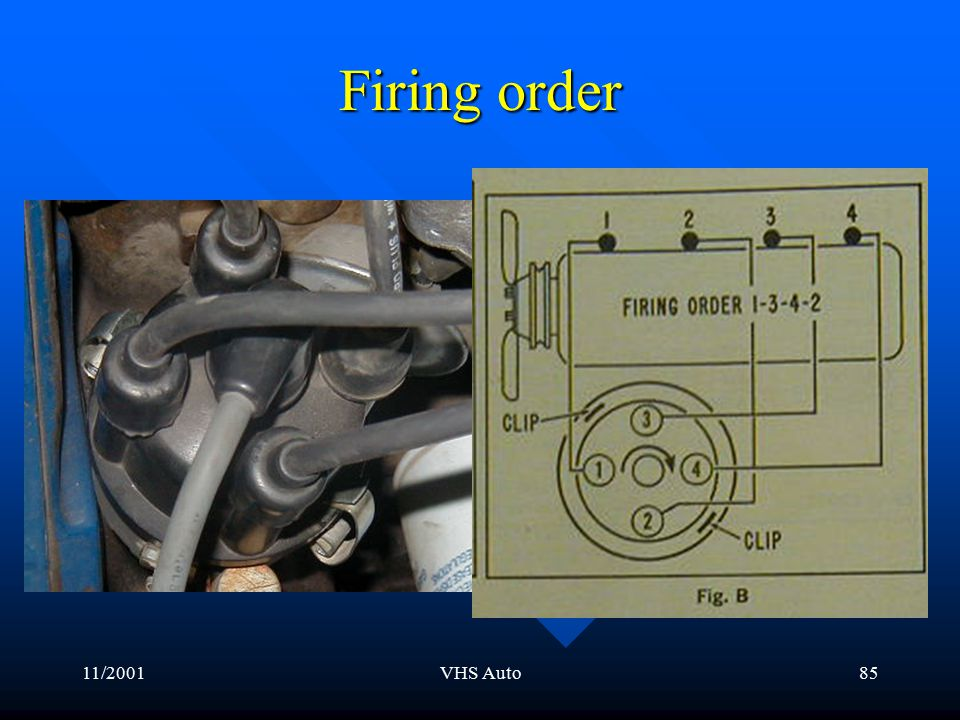11/2001VHS Auto84 Firing order and distributor in time Firing Order Firing Order –Have to know which way distributor rotates –Have to know firing order –Have to know where #1 plug it Distributor in time Distributor in time –Remove #1 plug and start up on compression stroke –Turn by hand (less than ½ turn) to TDC –See if rotor is point to #1 on cap