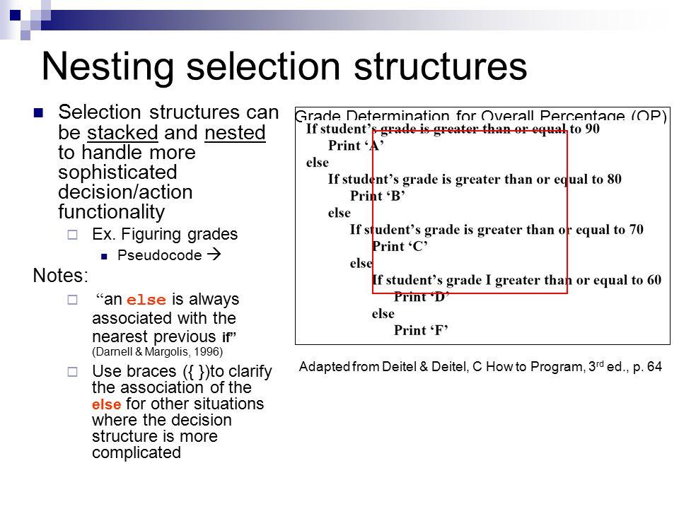 Grade Determination for Overall Percentage (OP) OP >= 90'A' 80 <= OP < 90'B' 70 <= OP < 80'C' 60 <= OP < 70'D' OP < 60'F' Nesting selection structures