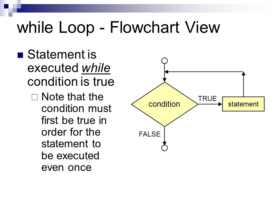 while Loop - Flowchart View Statement is executed while condition is true  Note that the condition must first be true in order for the statement to b