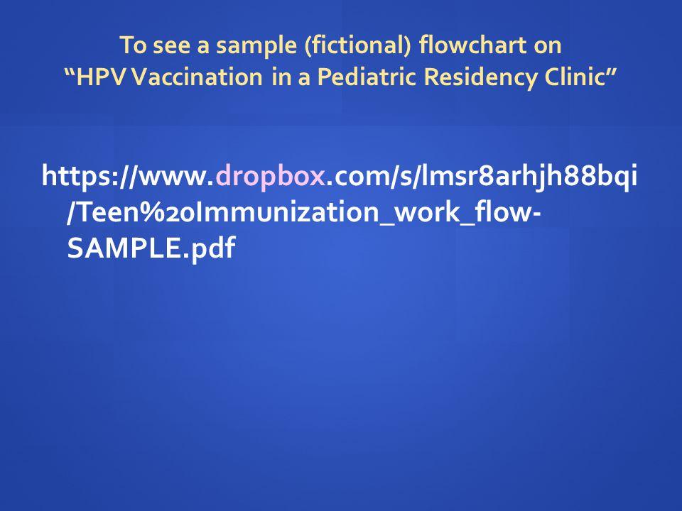 "To see a sample (fictional) flowchart on ""HPV Vaccination in a Pediatric Residency Clinic"" https://www.dropbox.com/s/lmsr8arhjh88bqi /Teen%20Immunizat"