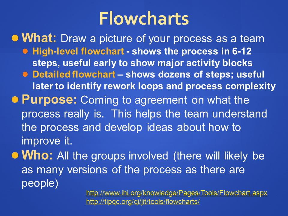What: Draw a picture of your process as a team High-level flowchart - shows the process in 6-12 steps, useful early to show major activity blocks Detailed flowchart – shows dozens of steps; useful later to identify rework loops and process complexity Purpose: Coming to agreement on what the process really is.