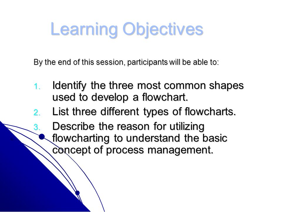 Learning Objectives By the end of this session, participants will be able to: 1.