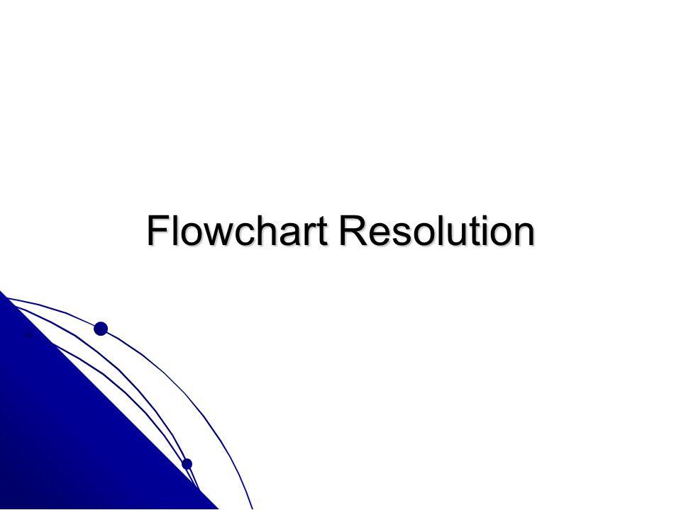 Flowchart Resolution