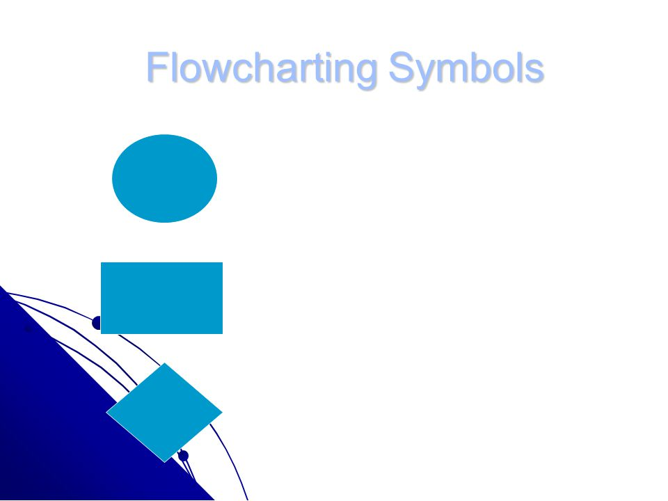 Flowcharting Symbols Oval: Represents Start or Stop of process/system.