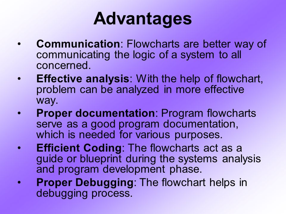Advantages Communication: Flowcharts are better way of communicating the logic of a system to all concerned.