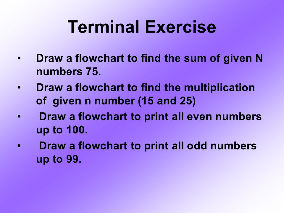 Terminal Exercise Draw a flowchart to find the sum of given N numbers 75.