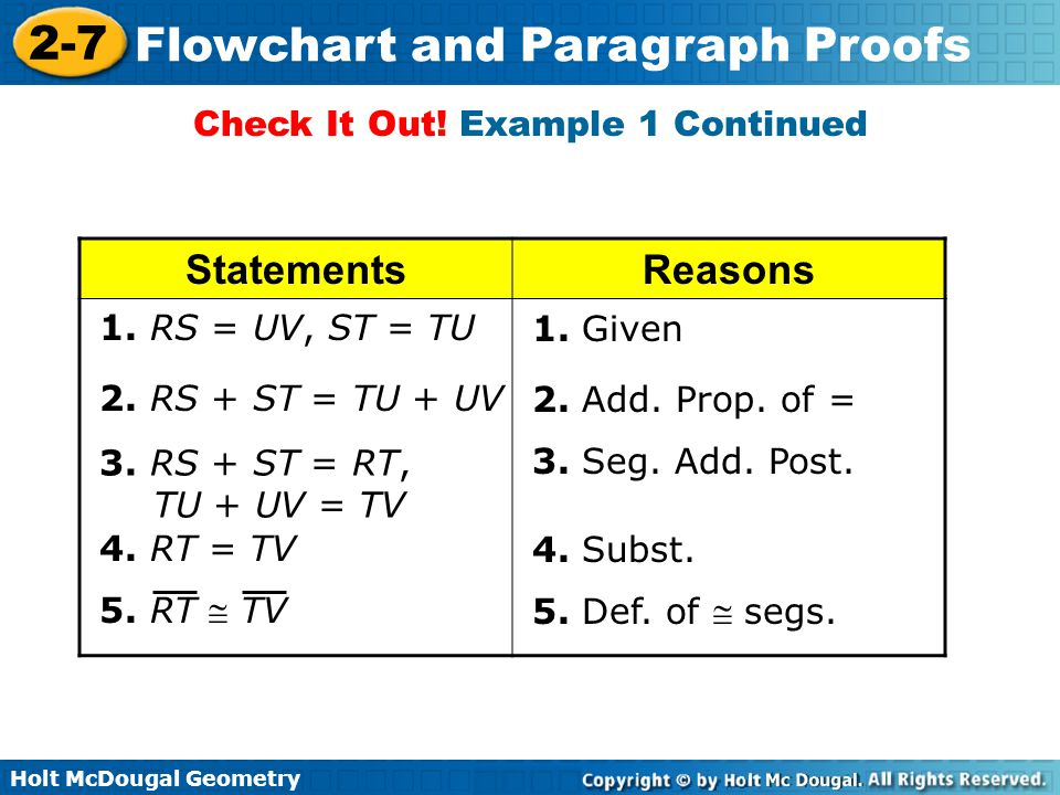 Holt McDougal Geometry 2-7 Flowchart and Paragraph Proofs Check It Out! Example 1 Continued 1. RS = UV, ST = TU 2. RS + ST = TU + UV 3. RS + ST = RT,