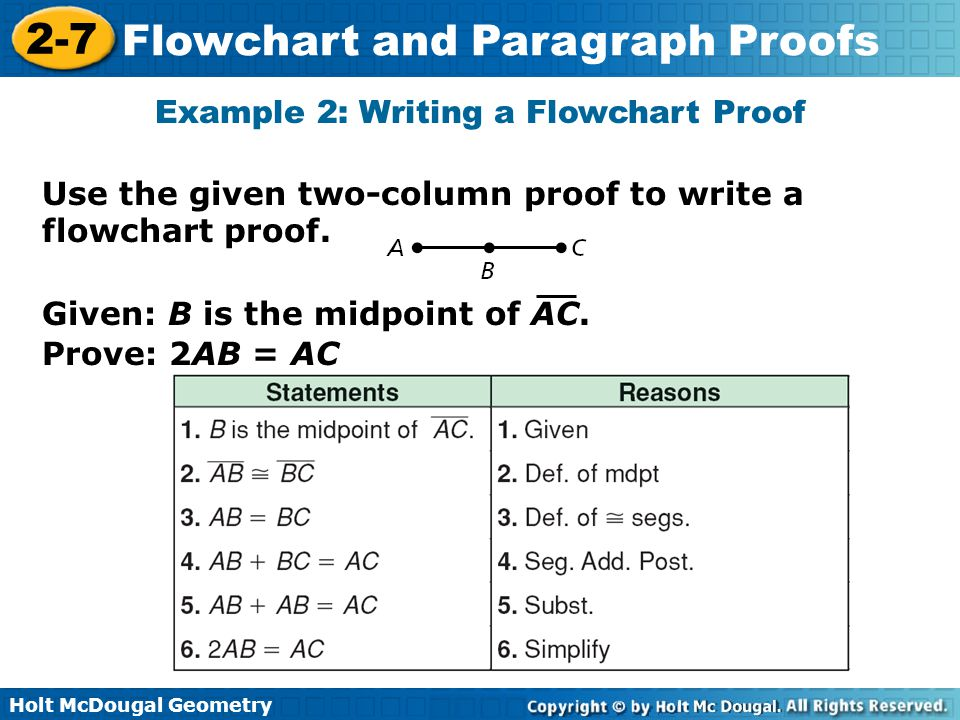 Holt McDougal Geometry 2-7 Flowchart and Paragraph Proofs Prove: 2AB = AC Use the given two-column proof to write a flowchart proof. Example 2: Writin