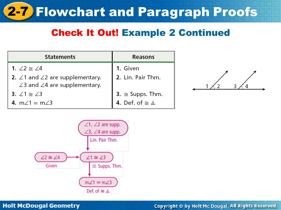 Holt McDougal Geometry 2-7 Flowchart and Paragraph Proofs Check It Out! Example 2 Continued