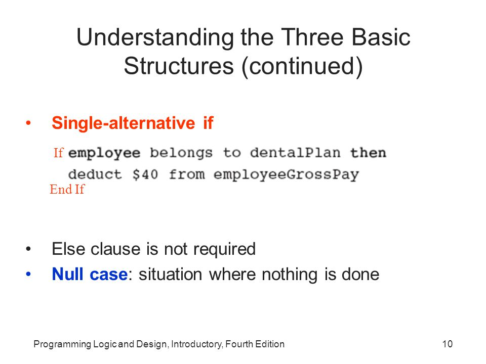 Programming Logic and Design, Introductory, Fourth Edition10 Understanding the Three Basic Structures (continued) Single-alternative if Else clause is