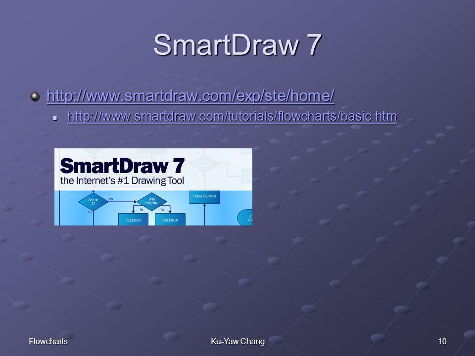 10FlowchartsKu-Yaw Chang SmartDraw 7 http://www.smartdraw.com/exp/ste/home/ http://www.smartdraw.com/tutorials/flowcharts/basic.htm http://www.smartdr