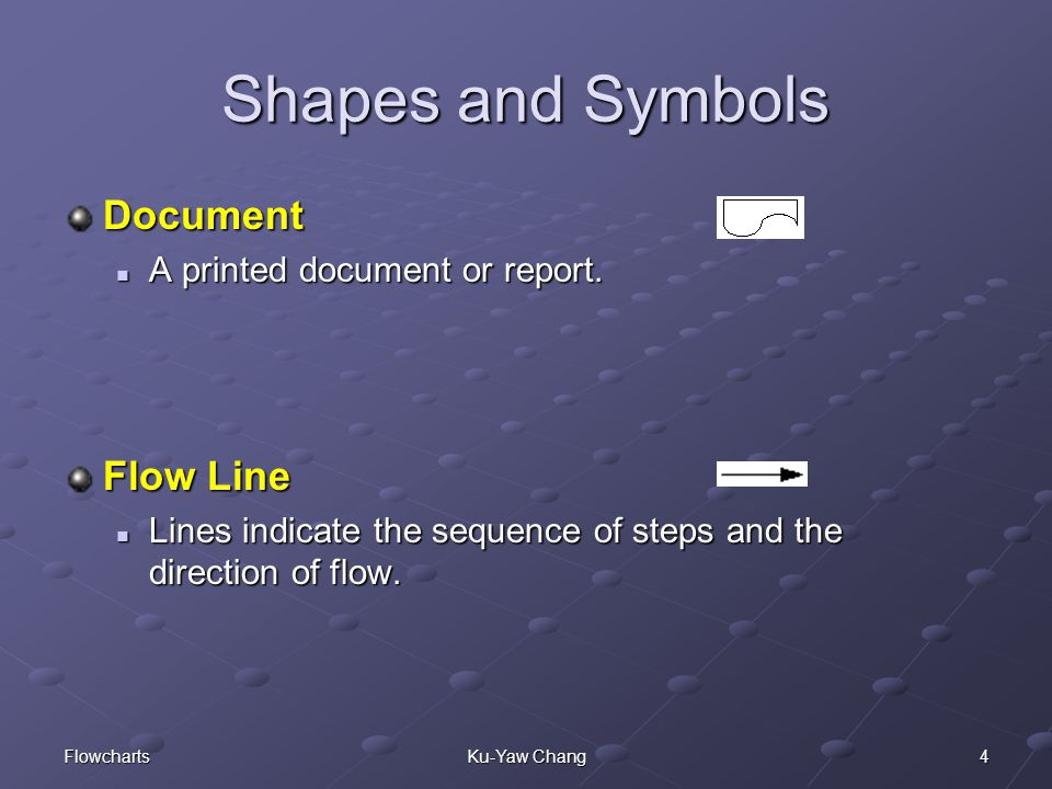 4FlowchartsKu-Yaw Chang Shapes and Symbols Document A printed document or report.
