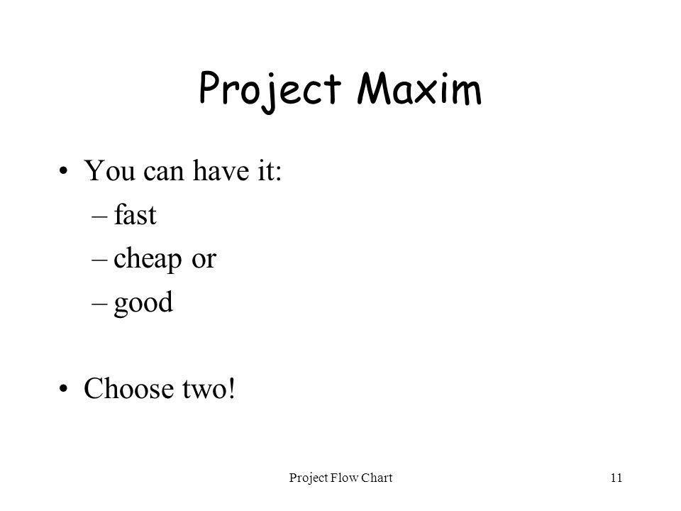 Project Flow Chart11 Project Maxim You can have it: –fast –cheap or –good Choose two!
