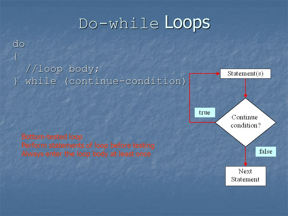 Do-while Loops do{ //loop body; //loop body; } while (continue-condition) Bottom-tested loop Perform statements of loop before testing Always enter the loop body at least once