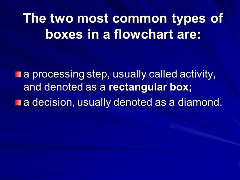 The two most common types of boxes in a flowchart are: a processing step, usually called activity, and denoted as a rectangular box; a decision, usual