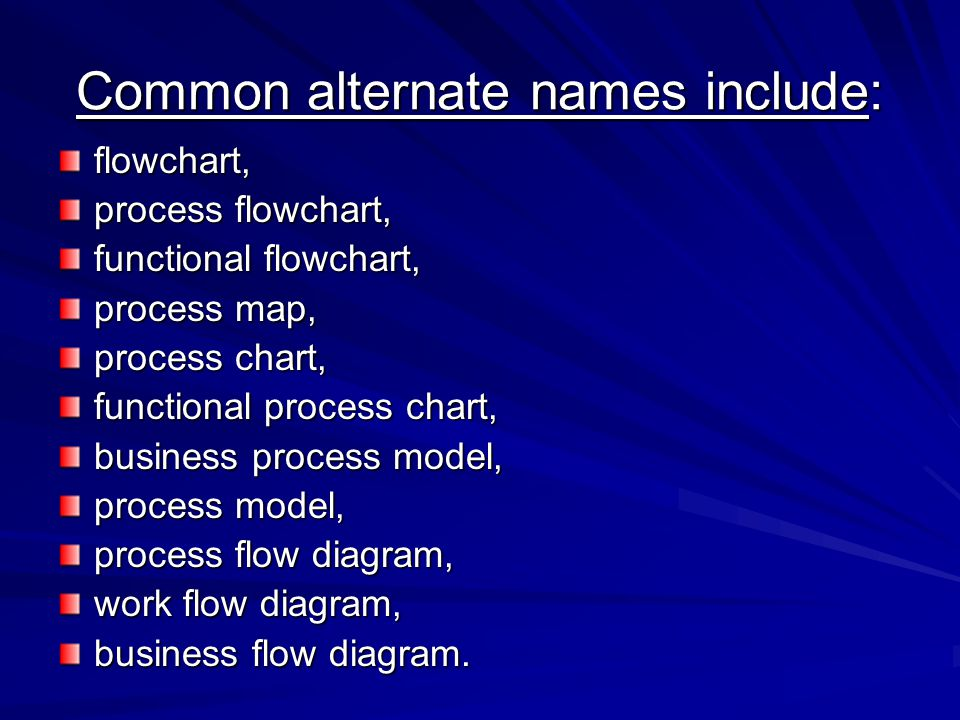Common alternate names include: flowchart, process flowchart, functional flowchart, process map, process chart, functional process chart, business pro
