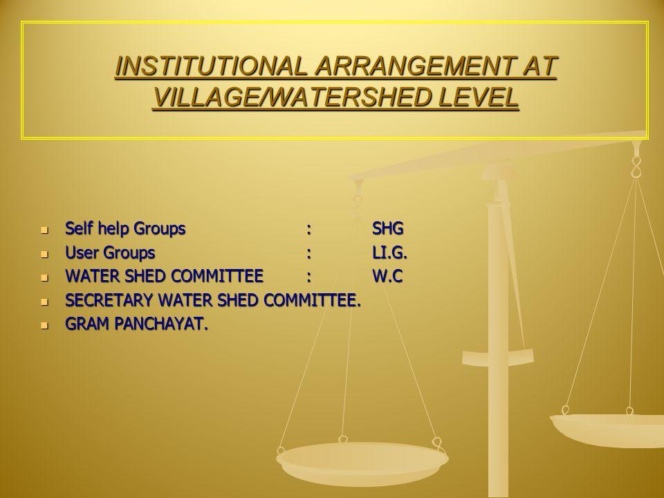 INSTITUTIONAL ARRANGEMENT AT VILLAGE/WATERSHED LEVEL Self help Groups:SHG Self help Groups:SHG User Groups:LI.G.