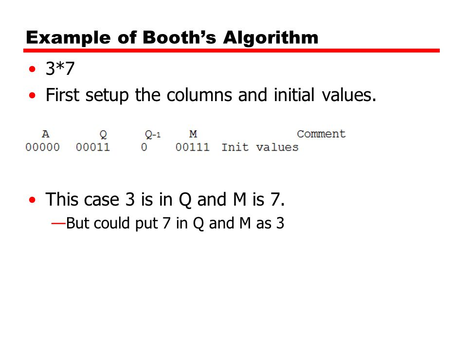 Example of Booth's Algorithm First cycle: Now look at Q 0 and Q -1 With a 10, we Sub (A=A-M), then shift (always to the right) Second cycle: looking at Q 0 and Q -1 —With a 11, we only shift.