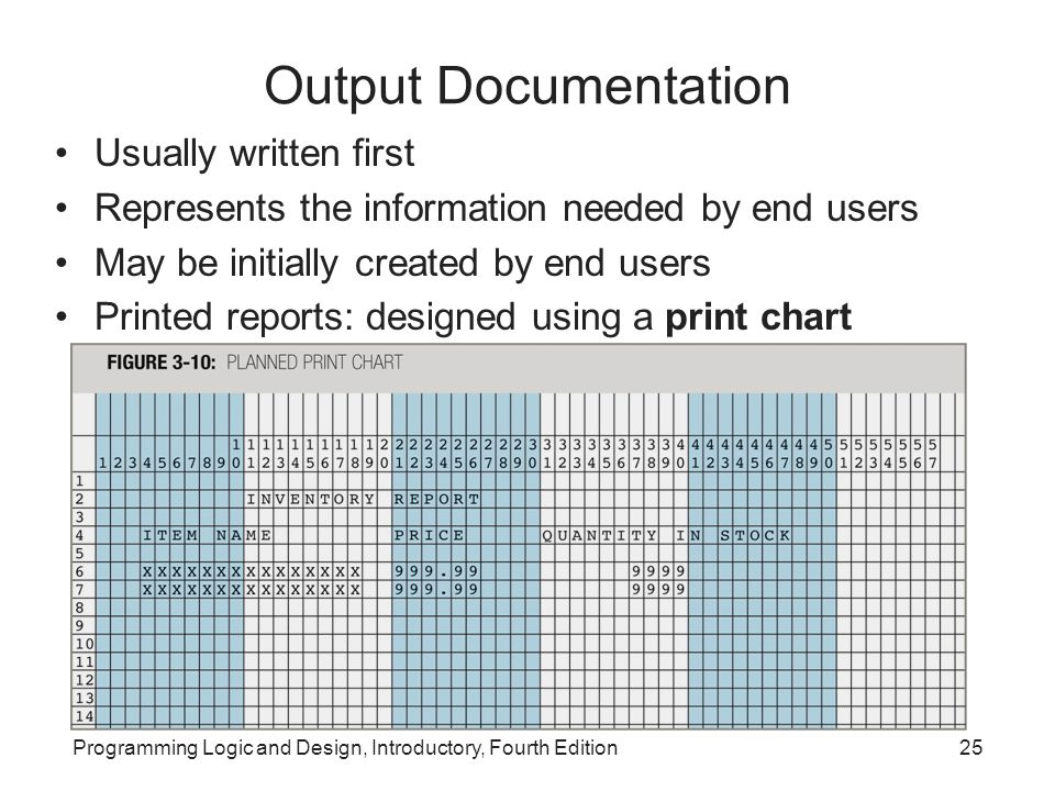Programming Logic and Design, Introductory, Fourth Edition25 Output Documentation Usually written first Represents the information needed by end users