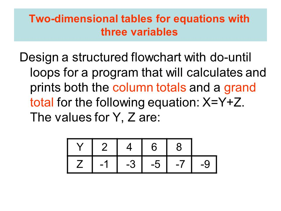 Two-dimensional tables for equations with three variables Design a structured flowchart with do-until loops for a program that will calculates and prints both the column totals and a grand total for the following equation: X=Y+Z.