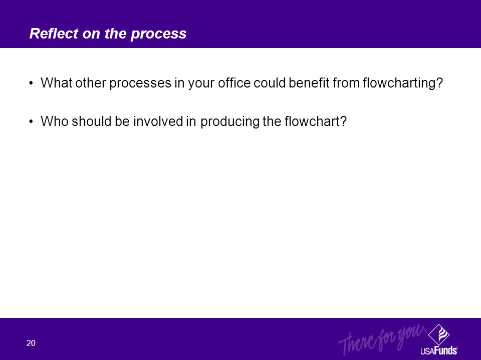 What other processes in your office could benefit from flowcharting? Who should be involved in producing the flowchart? Reflect on the process 20