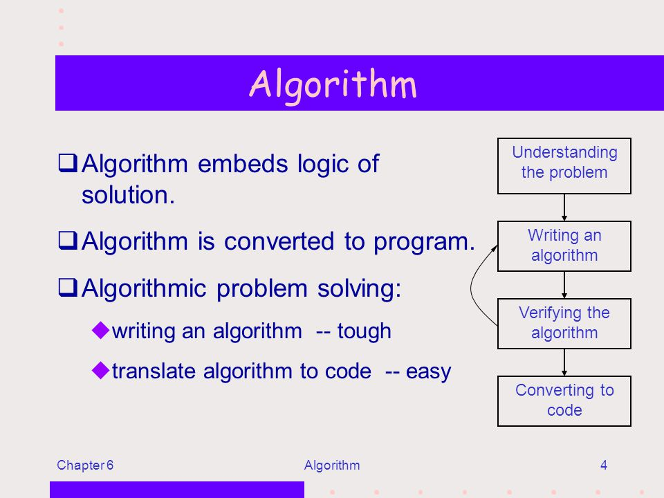 Chapter 6Algorithm4 Understanding the problem Writing an algorithm Converting to code Verifying the algorithm qAlgorithm embeds logic of solution.