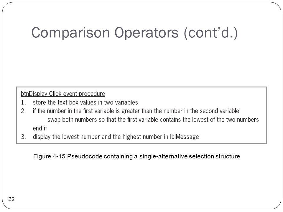Comparison Operators (cont'd.) 22 Figure 4-15 Pseudocode containing a single-alternative selection structure