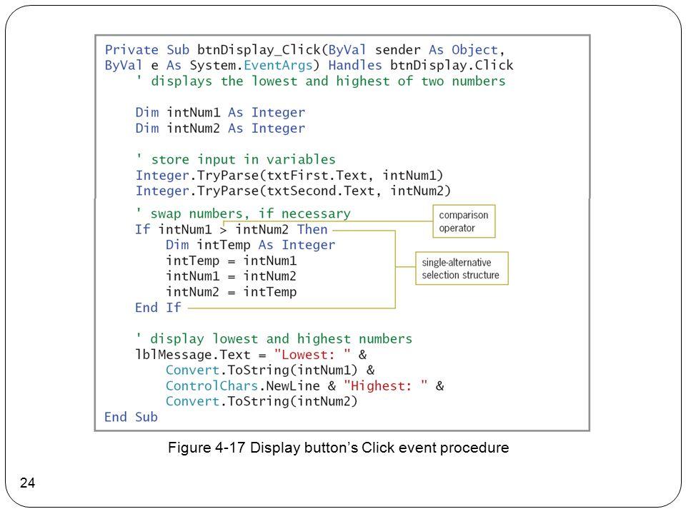 24 Figure 4-17 Display button's Click event procedure