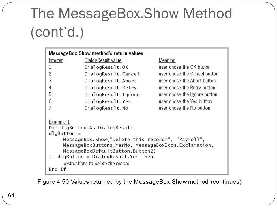 The MessageBox.Show Method (cont'd.) 64 Figure 4-50 Values returned by the MessageBox.Show method (continues)