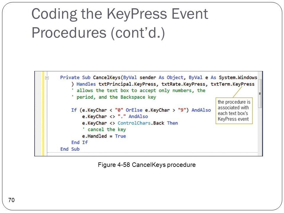 Coding the KeyPress Event Procedures (cont'd.) 70 Figure 4-58 CancelKeys procedure
