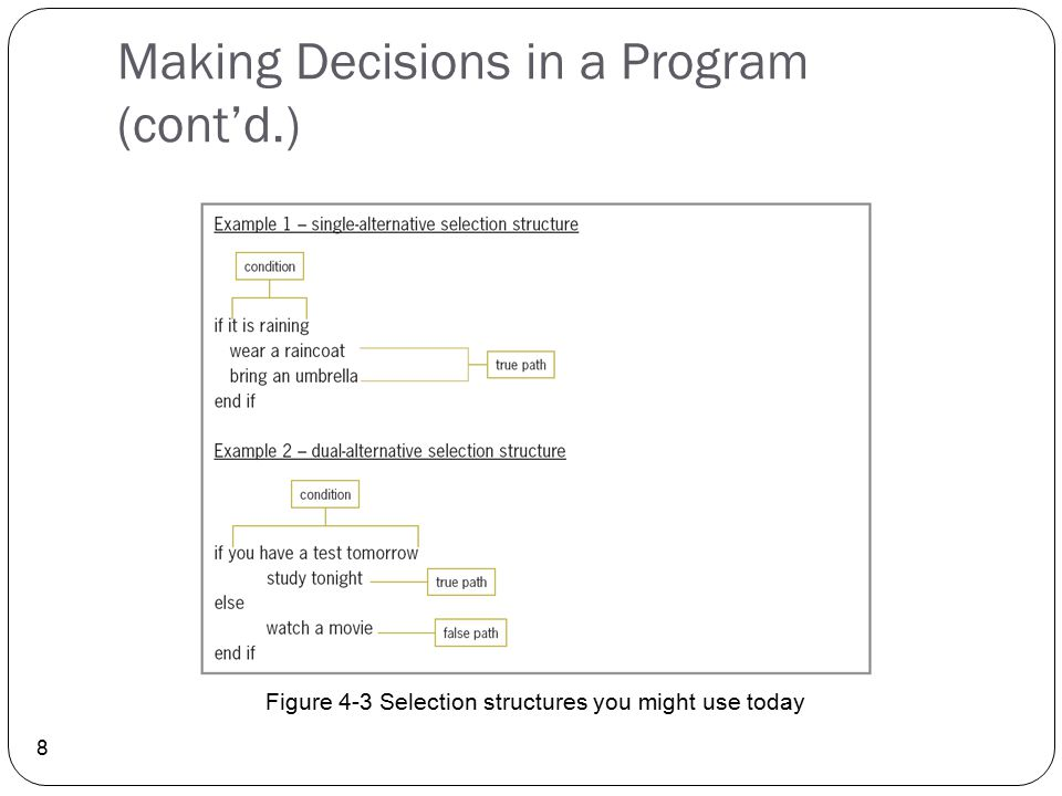 Making Decisions in a Program (cont'd.) 8 Figure 4-3 Selection structures you might use today