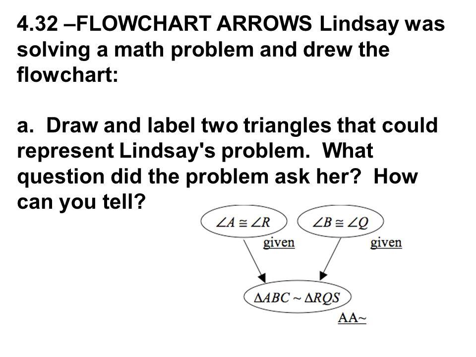 4.32 –FLOWCHART ARROWS Lindsay was solving a math problem and drew the flowchart: a.