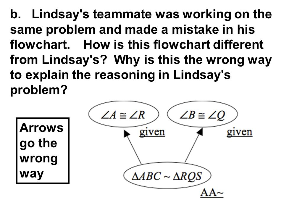 b.Lindsay s teammate was working on the same problem and made a mistake in his flowchart.
