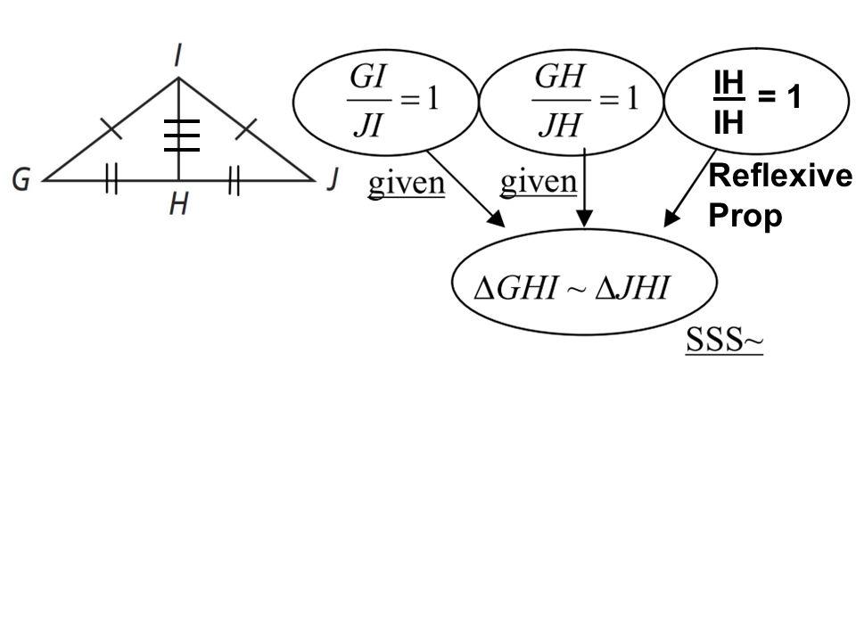 IH = 1 Reflexive Prop