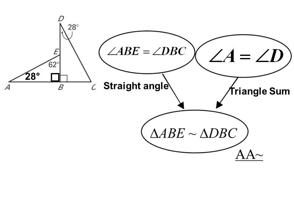 Straight angle 28° Triangle Sum