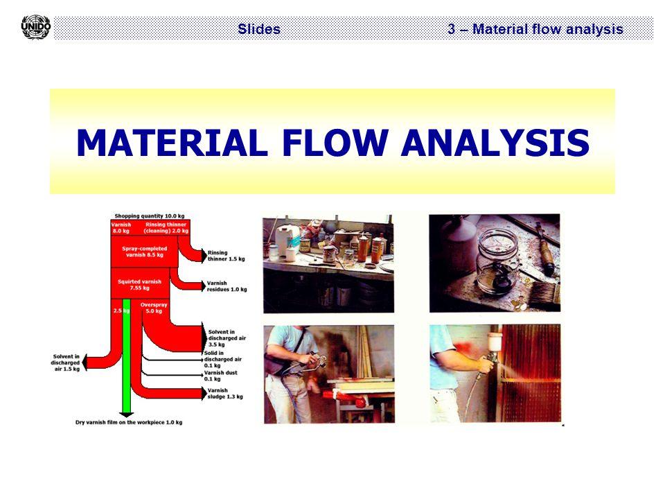 Slides 3 – Material flow analysis MATERIAL FLOW ANALYSIS