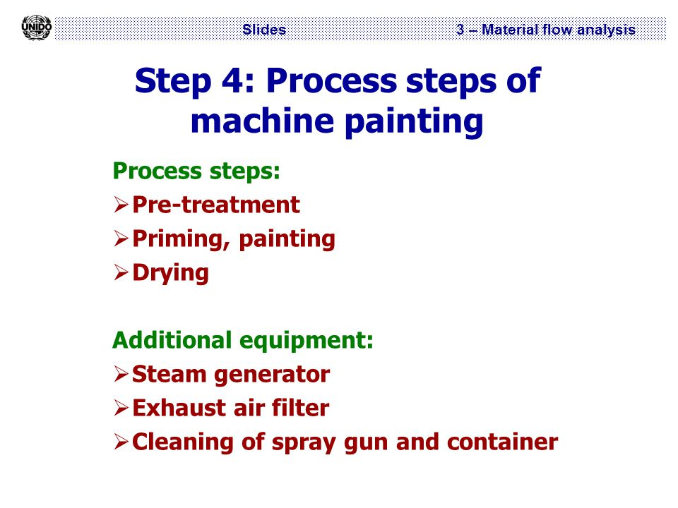 Slides 3 – Material flow analysis Step 4: Process steps of machine painting Process steps:  Pre-treatment  Priming, painting  Drying Additional equ