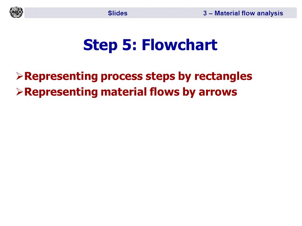 Slides 3 – Material flow analysis Step 5: Flowchart  Representing process steps by rectangles  Representing material flows by arrows